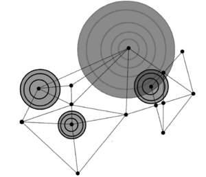 Konnekivismus: Lernen in Netzwerken