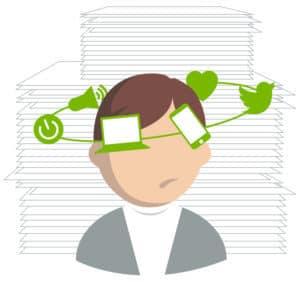 Digitalisierung und Selbstmanagement