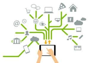 Digitale Omnikanal-Kommunikation und Bots